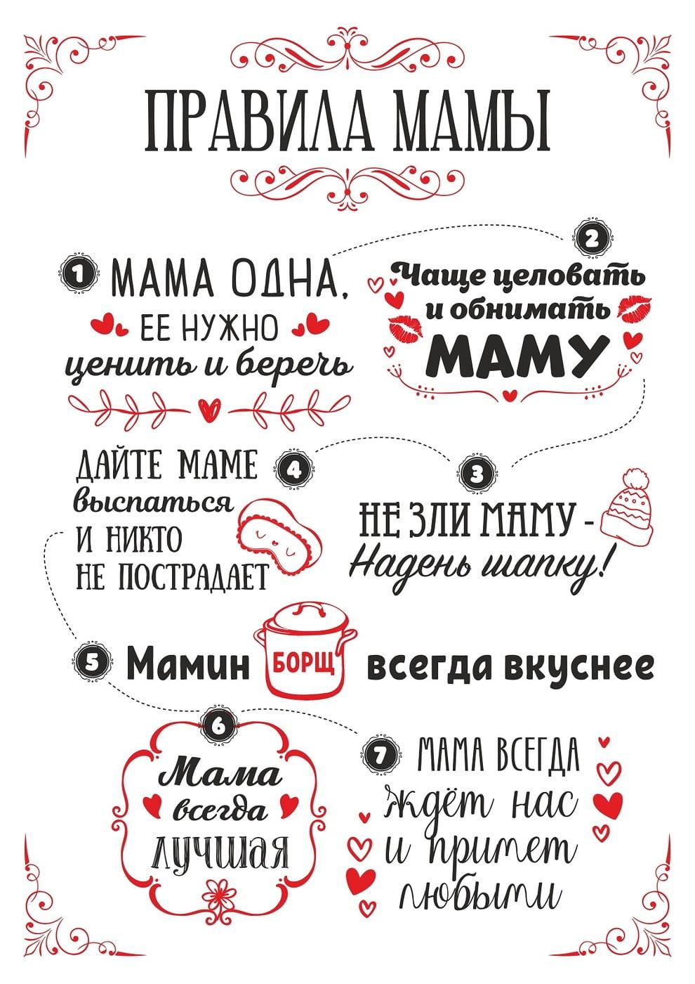 Картина Правила мамы для дома на заказ