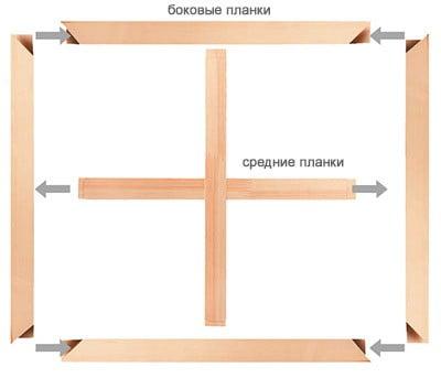 Модульная картина по частям